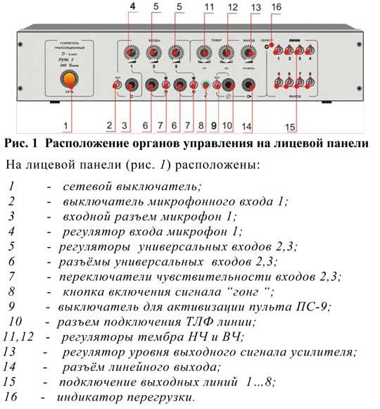 РУШ 5 Передняя панель
