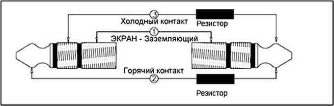 Переходной соединительный кабель. Радиоузлы. Школьные радиоузлы. Оборудование для организации проводного вещания. Серия РУШ и УППВО.